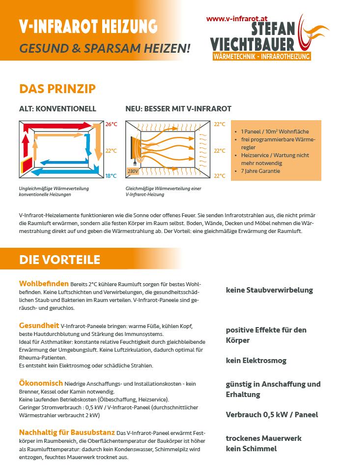Sparsam Heizen gesund & sparsam heizen mit v-infrarotheizung | infrarot heizung